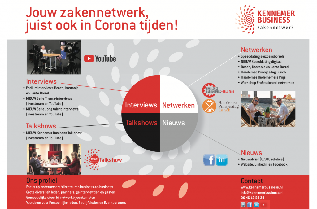 kennemer-business-zakennetwerk-beeldplaat
